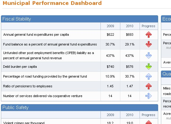 performance dashboard.jpg